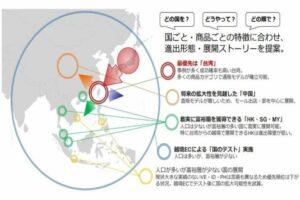 単品通販のグローバル展開は、3ステップで!台湾・香港・シンガポールなど国別展開法